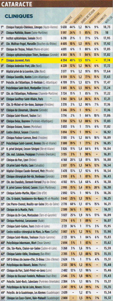 classement-Jouvenet-2014-opt-web