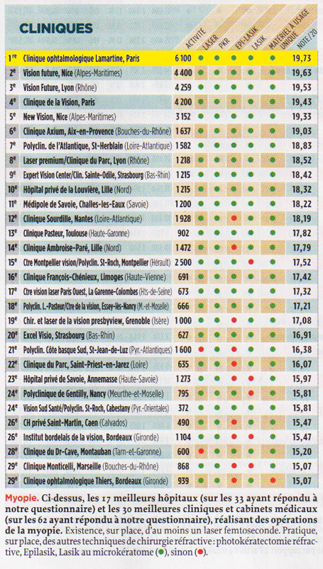 classement-lamartine-2014-opt-web